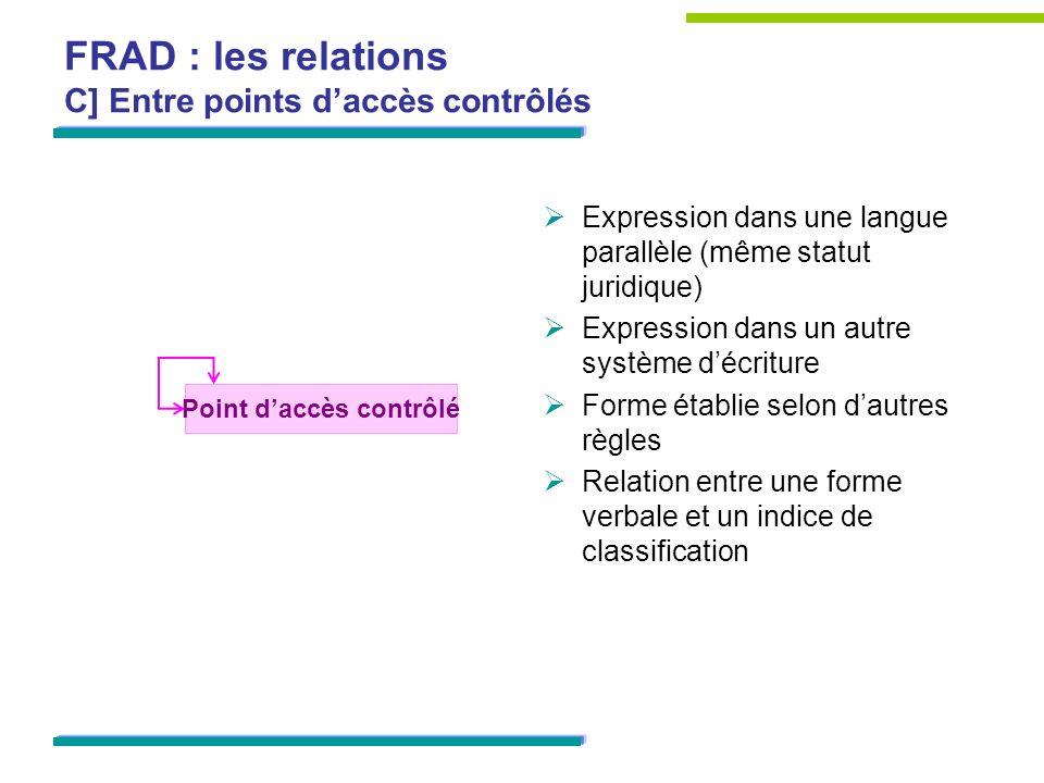 FRAD : les relations C] Entre points d'accès contrôlés